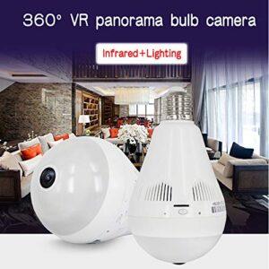 IP Based CCTV Wireless Camera