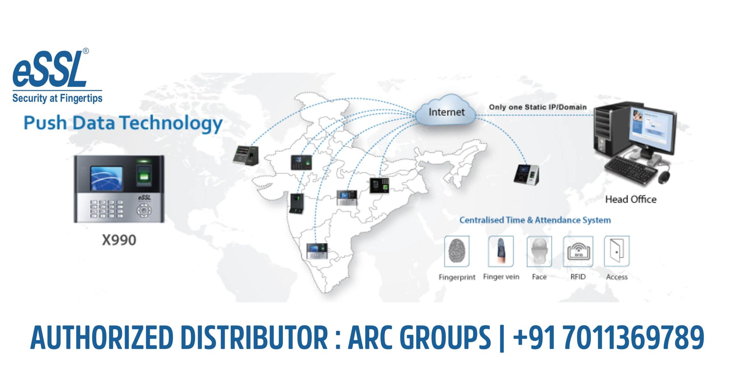 eSSL Cloud Connectivity Software